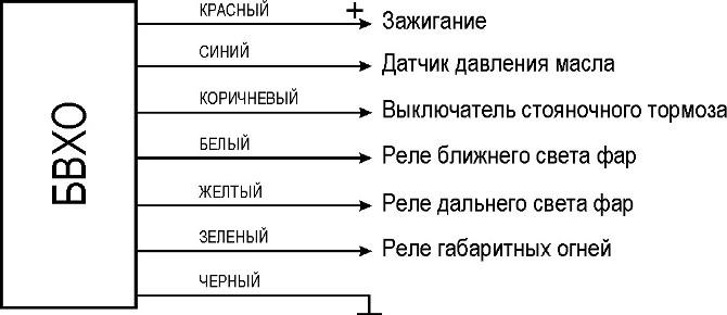 Схема подключения блока БВХО