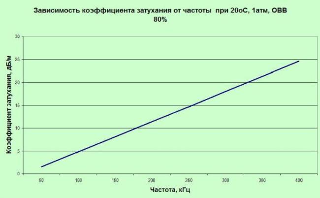 """,""www.mega-sensor.ru"
